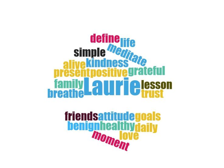 wordcloud-lb